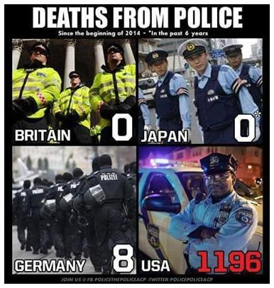 deaths from police by country truth photo